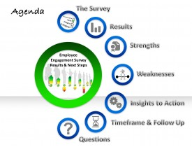 Employee Engagement Survey Results & Next Steps