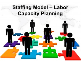 Staffing Model - Labor Capacity Plan