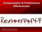 Compensation & Performance - Comprehensive Analysis