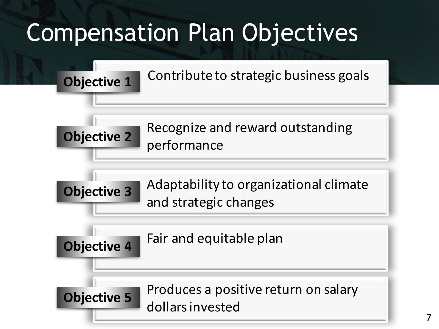 compensation strategy Now is a good time to rethink your compensation strategy as more employees are electing to leave their jobs.