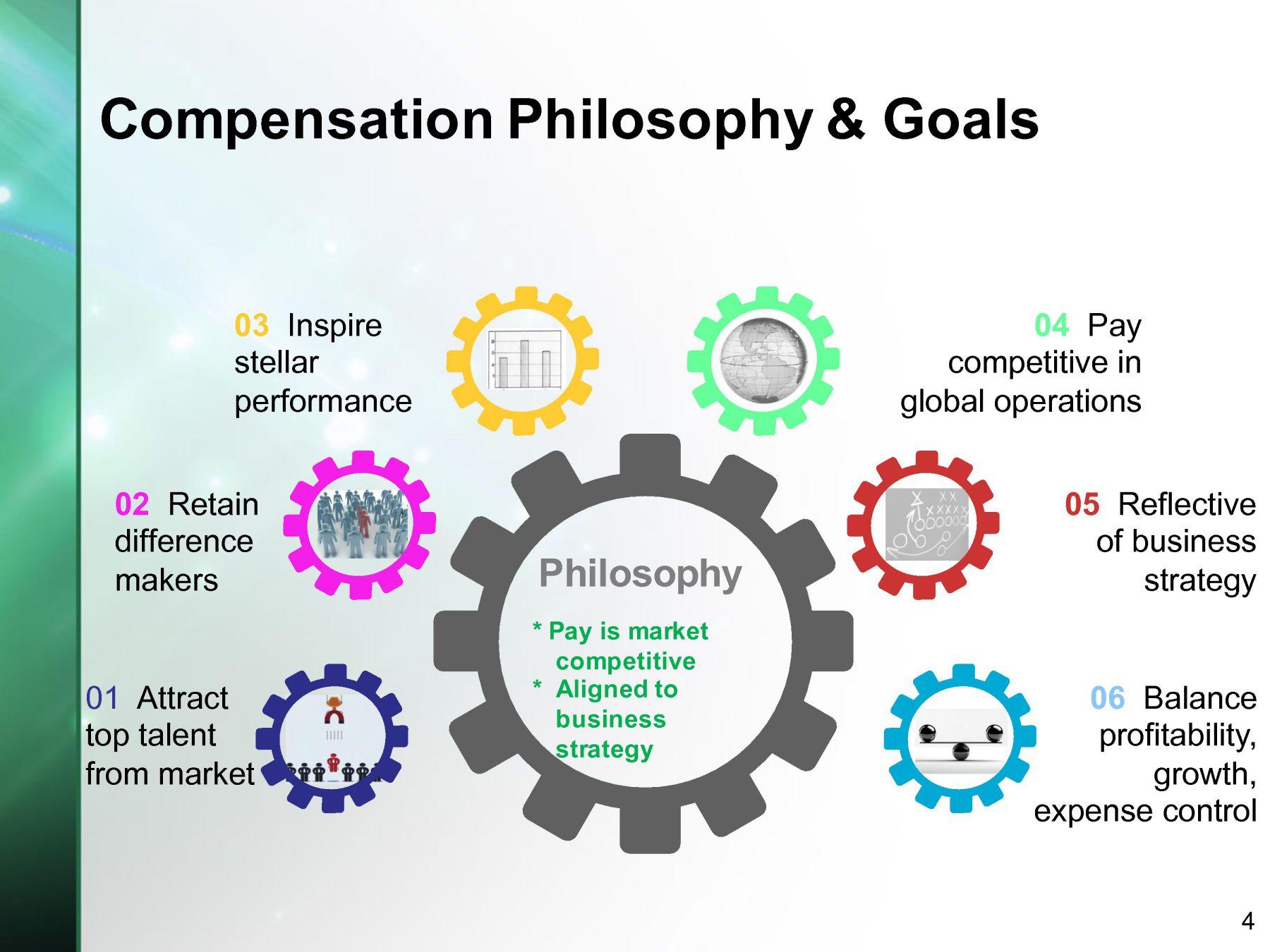 Strategic Compensation Plan  Strategic Compe...