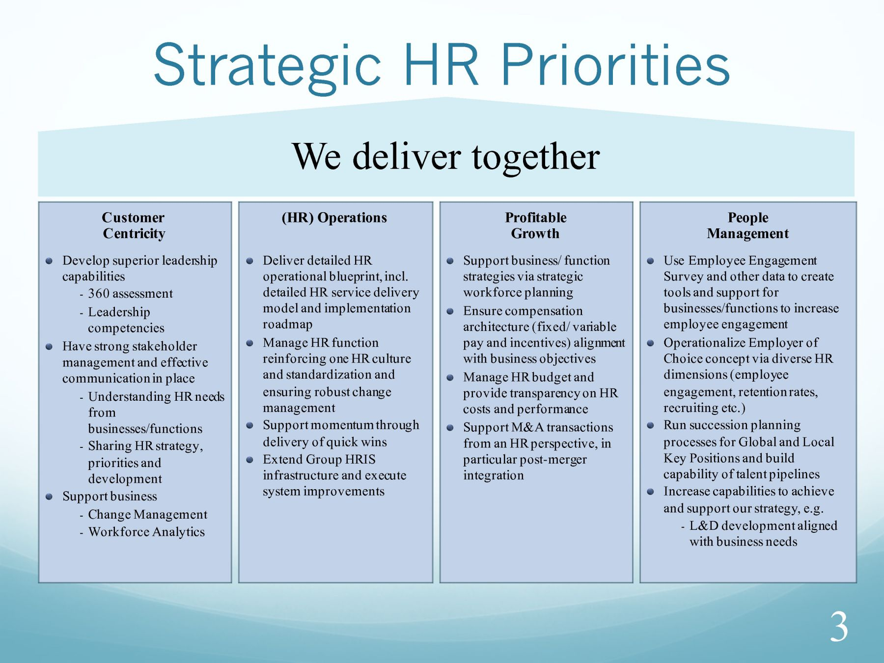 "hr strategy ""effective human resource management strategies"" by robert j greene, phd & peter ronza pontifex consulting group in order for human resource management to be."