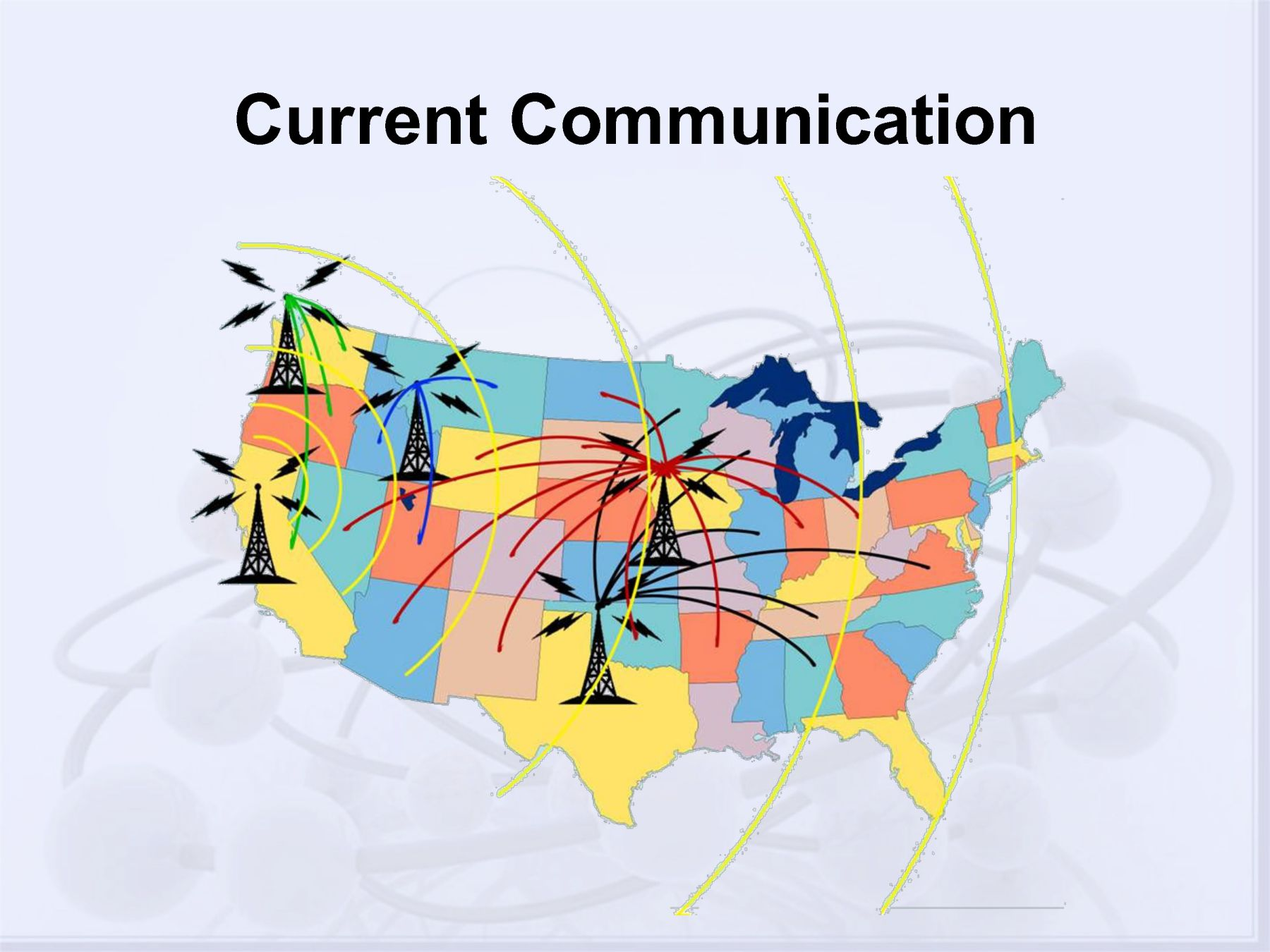 implement a strategy to overcome communication Poor communication can cause a lot of problems within a company,  to keep a  pulse on progress to be able to adjust strategies in real-time.