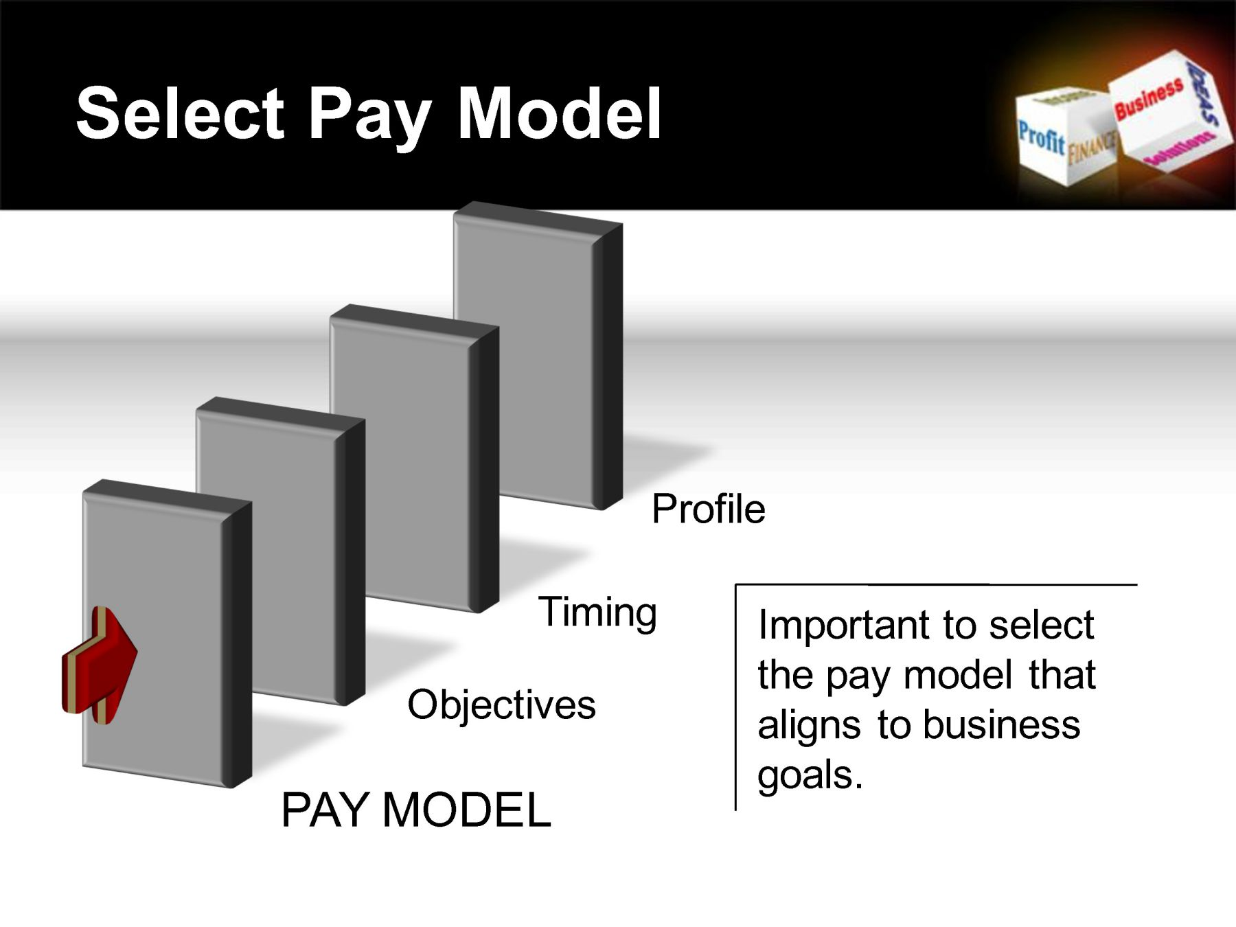 pay model