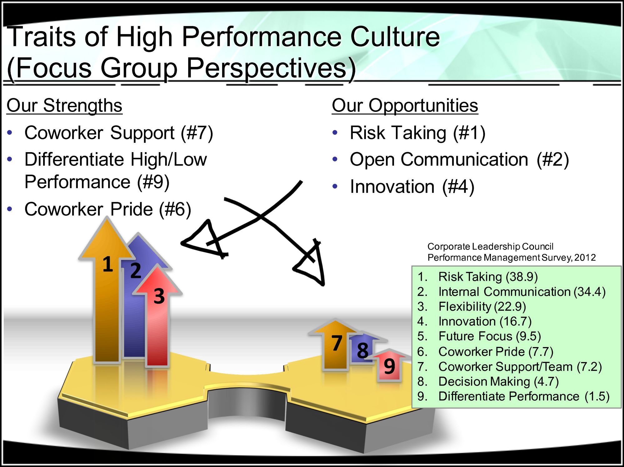 analyzing the organizational culture The organizational analysis model  ploy technologies and it is people who give rise to and maintain an organization's culture or, as one.